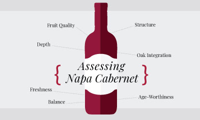 Assessing Napa Cabernet